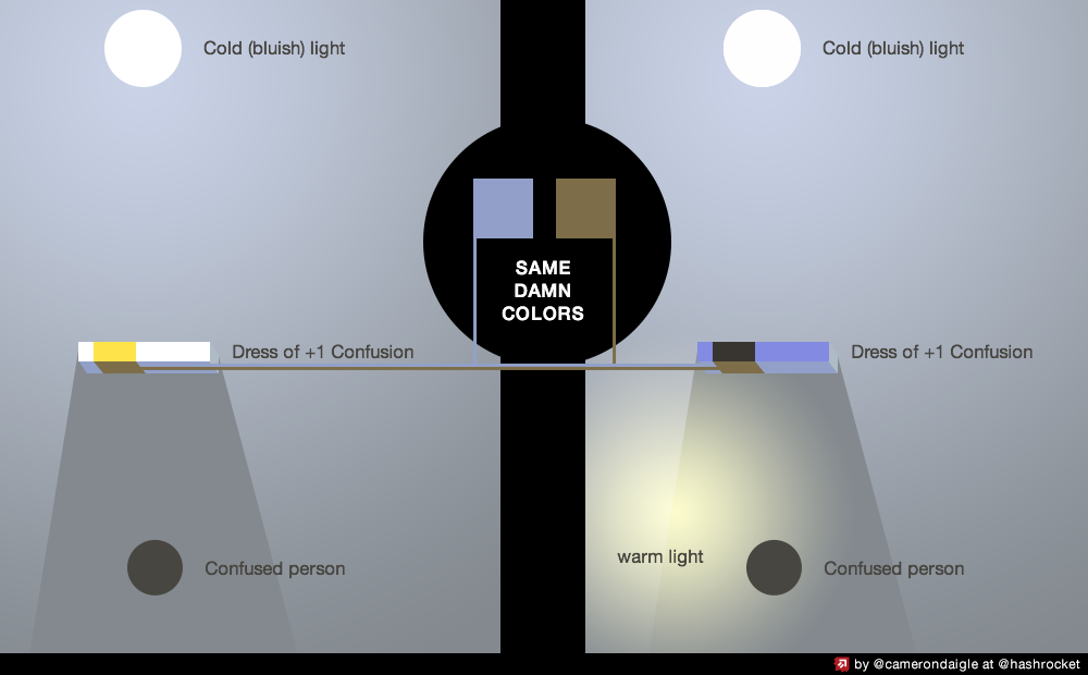 Blue and black and gold and white dress light diagram