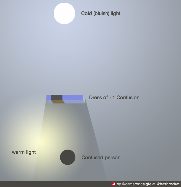 Blue and black dress light diagram